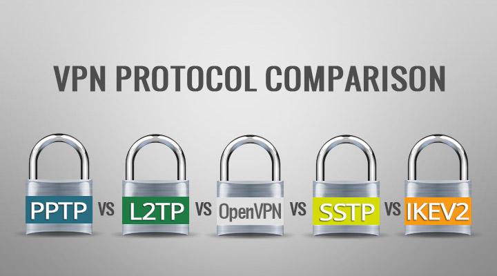 vpn protocol comparison